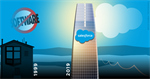 Salesforce at 20 offers lessons for startup success